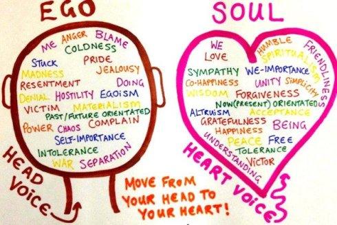 mind versus soul, spirit